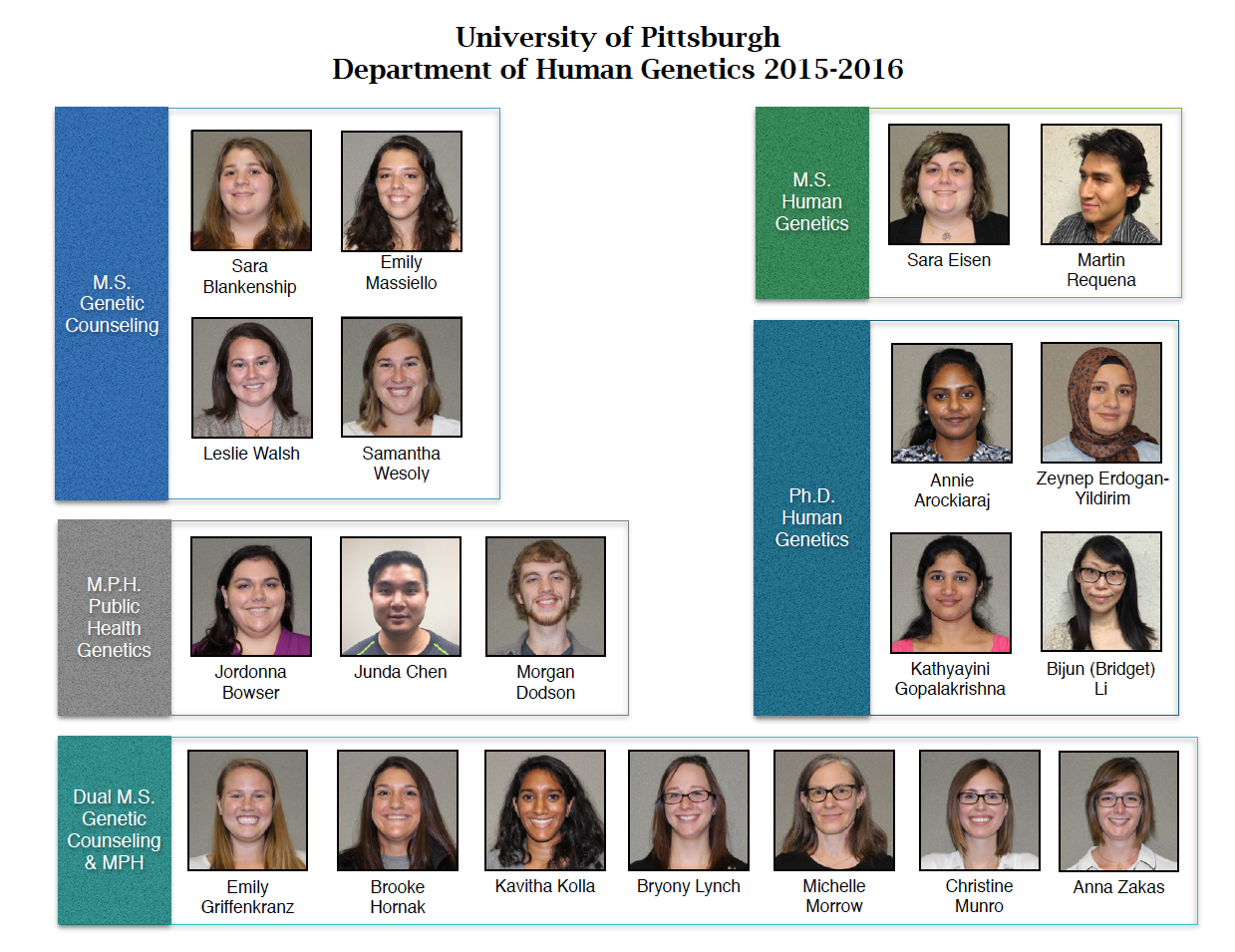 gsph mph essay Joint degree phd (anthropology)/mph program  in this new program, the student earns an mph (master of public health in behavioral and community health science) as part of the phd in anthropology.