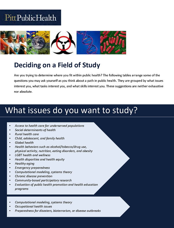 Deciding on a Field of Study (PDF)